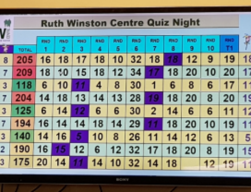 Quiz Night review